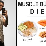 Choosing A Muscle Building Diet – How to choose the right one!!