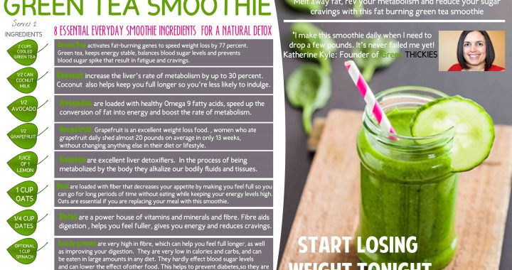 s-Fat-Burning-Green-Tea-Smoothie-Recipe-Card-a